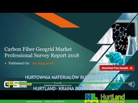 Raport z badań geofizycznych w zakresie włókna węglowego (Carbon Fiber Geogrid Market Professional Report 2018)