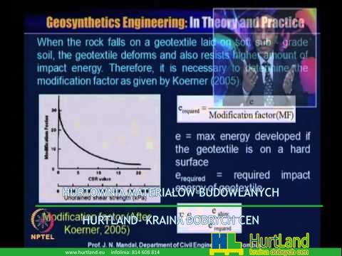 Mod-03 Lec-11 Właściwości geosyntetyczne i metody badań