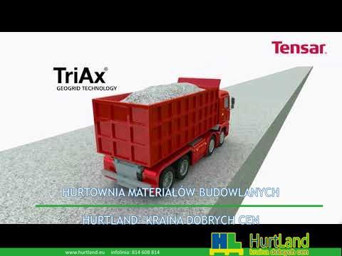 Jak działa georuszt a jak geosiatka dwukierunkowa TriAx / Tensar